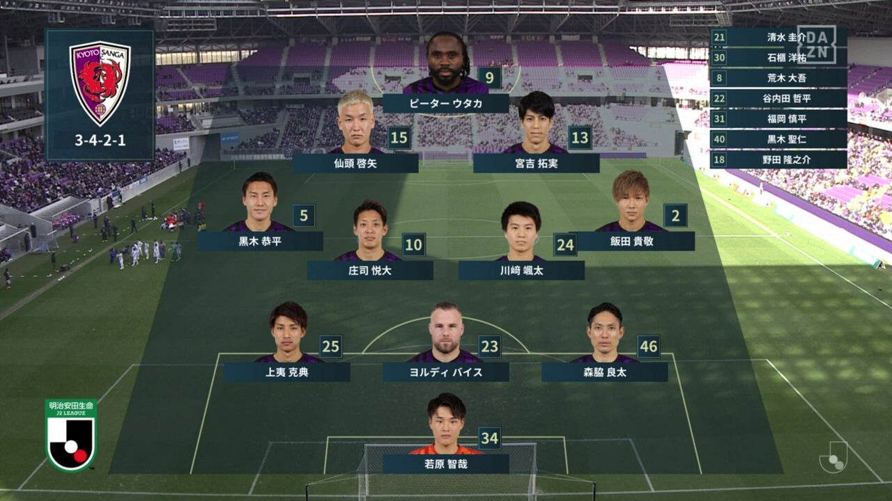 2020 J2 第42節 京都サンガF.C. vs ザスパクサツ群馬